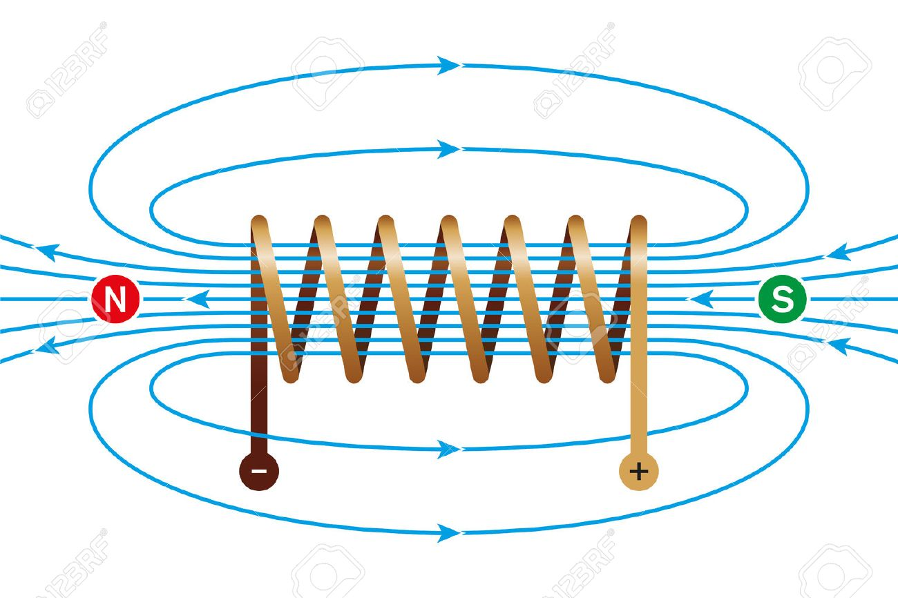 Magnetic field of a current-carrying coil. Electromagnetic coil, conductor, made of a copper wire spiral. In the helix the field lines are parallel and directed from north to south pole. Illustration. - 64054956