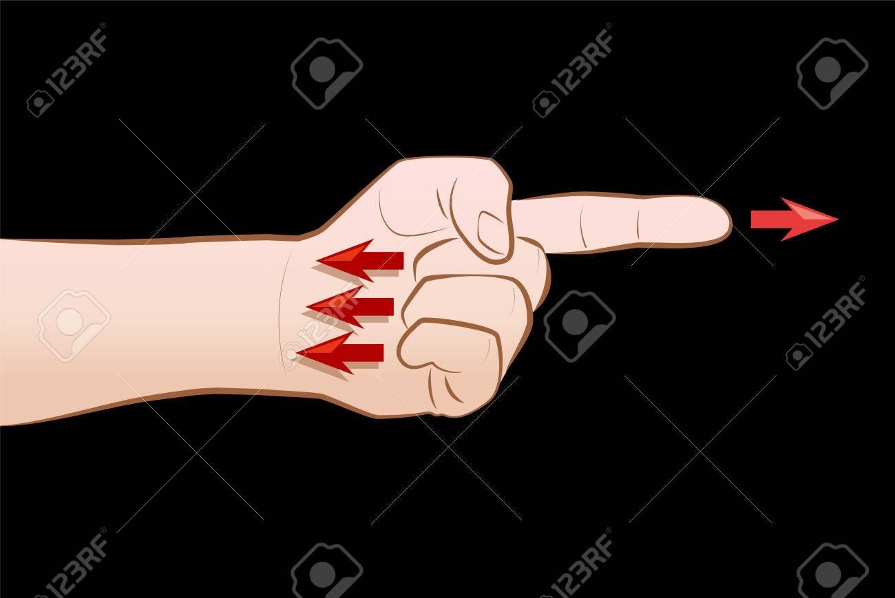 Acusación - Cuando Se Señala Un Dedo, Hay Tres Dedos Apuntando De ...
