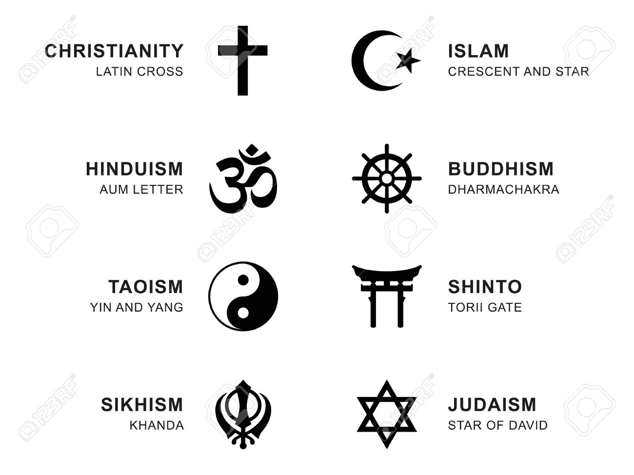 World religion symbols eight signs of major religious groups world religion symbols eight signs of major religious groups and religions christianity islam buycottarizona