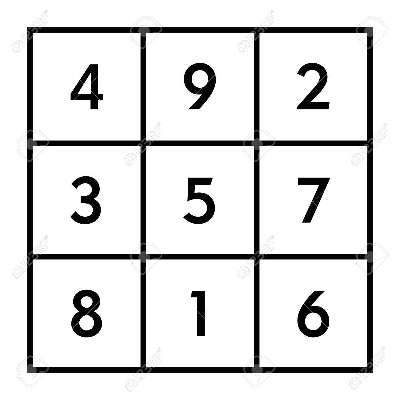 3x3 magic square of order 3 assigned to astrological planet Saturn