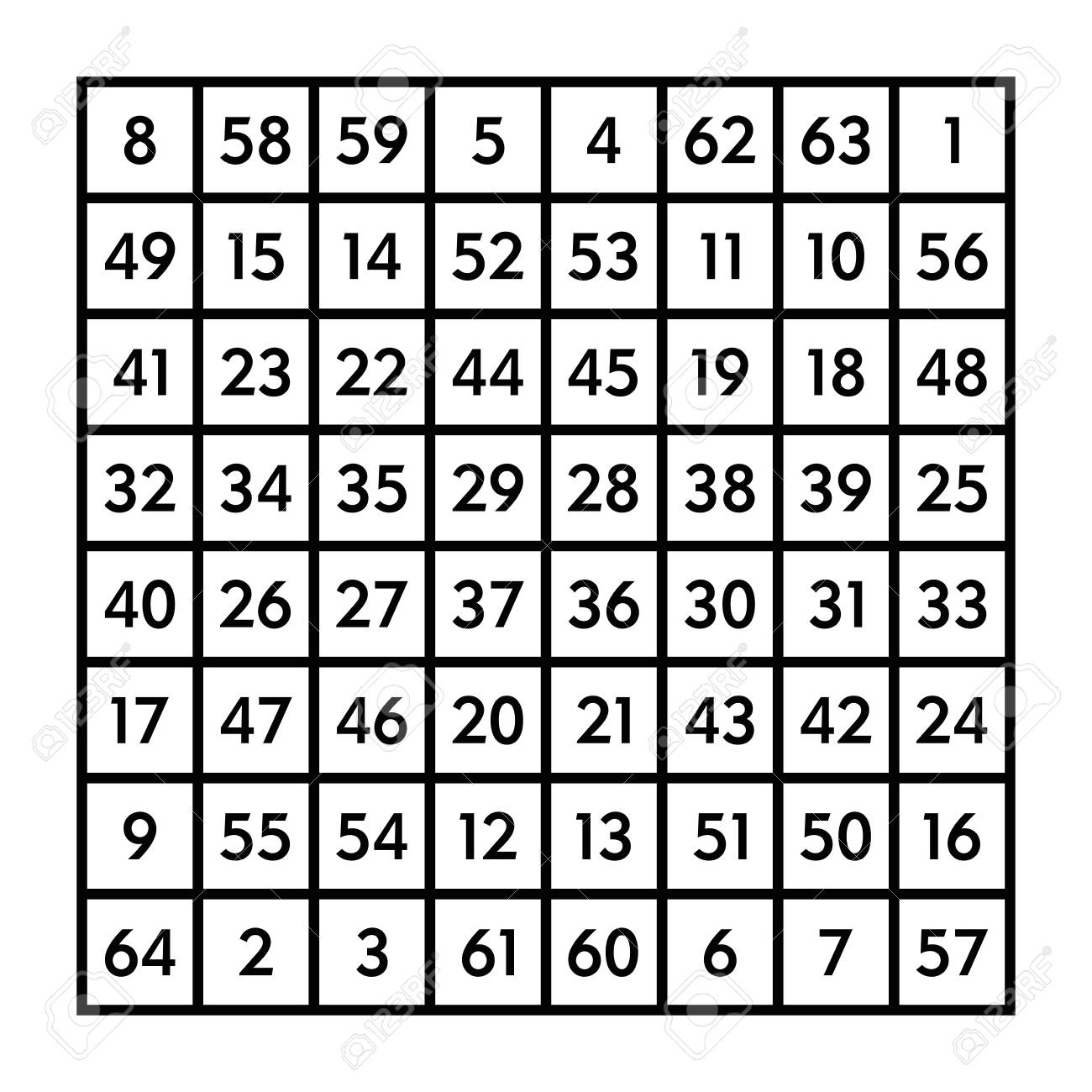 8x8 magic square of order 8 and astrological planet Mercury with
