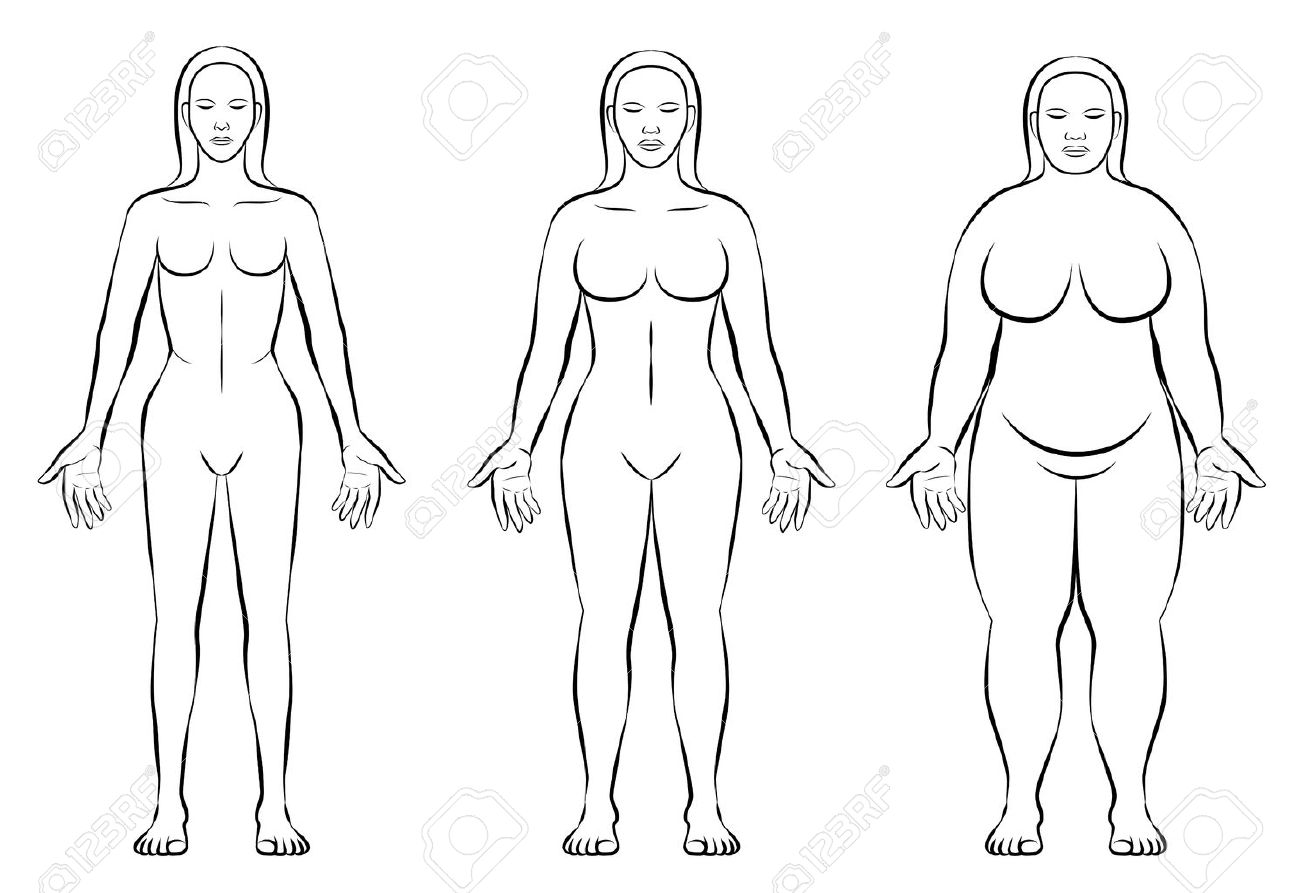 Female Body Constitution Types Thin Normal Weight And Fat