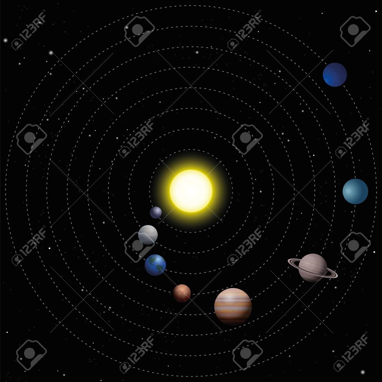 Sistema Solar Modelo Esquemático Del Sol Con Los Ocho Planetas Que Lo Orbitan Mercurio Venus Tierra Marte Júpiter Saturno Urano Neptuno Clasificado En Espiral Desde Adentro Hacia Afuera Sol
