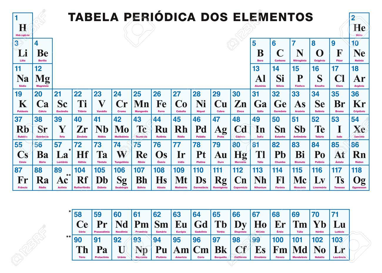 Periodic table of the elements portuguese tabular arrangement periodic table of the elements portuguese tabular arrangement of the chemical elements with atomic buycottarizona