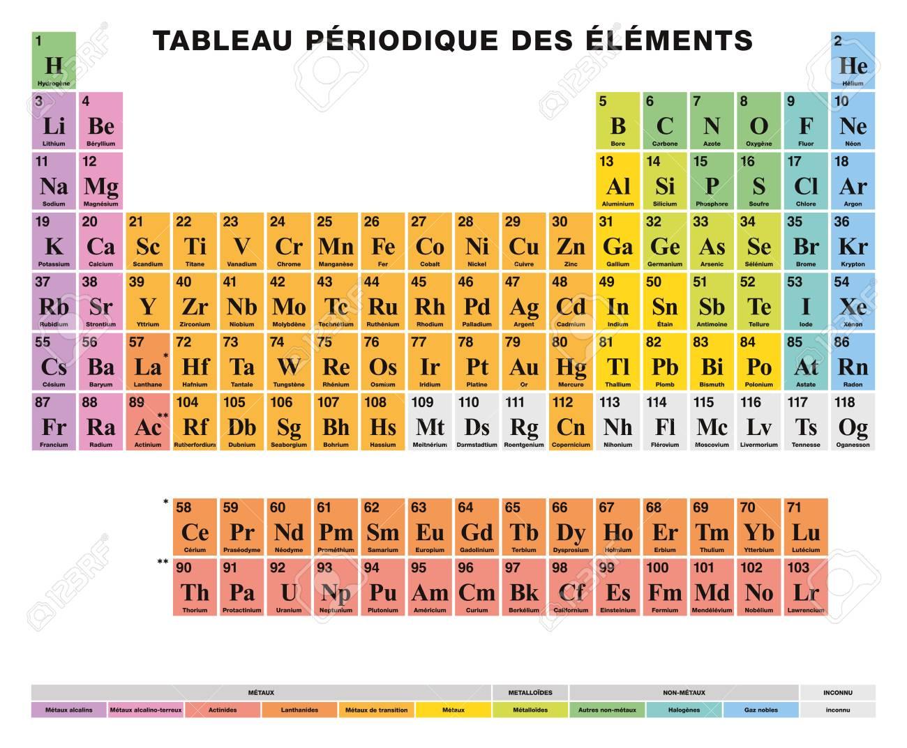 Tabla peridica de los elementos etiquetado francs disposicin foto de archivo tabla peridica de los elementos etiquetado francs disposicin tabular de 118 elementos qumicos nmeros atmicos smbolos nombres y urtaz Choice Image
