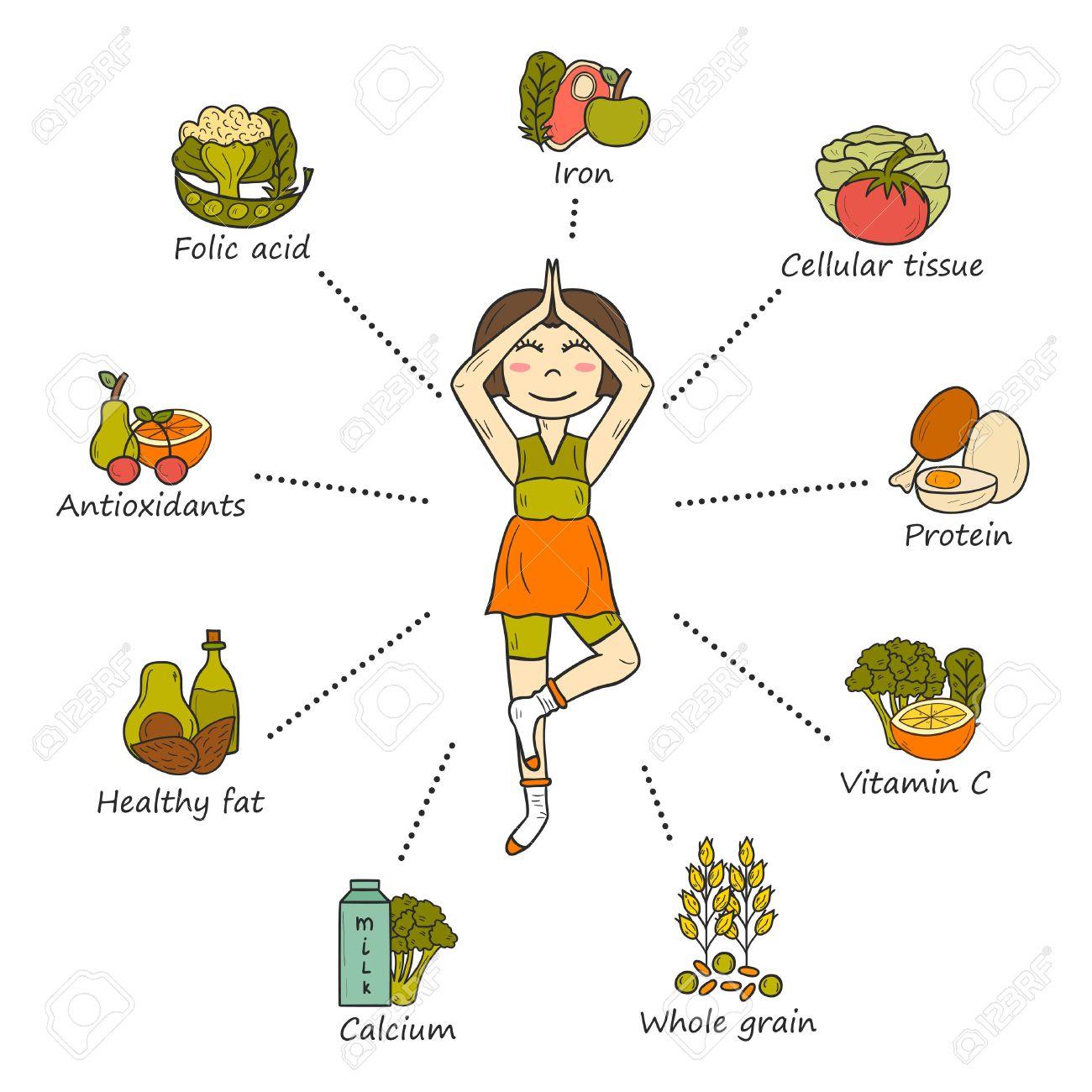 Conjunto De La Mano De Dibujos Animados Infografía Dibujado El Embarazo La Nutrición Con La Mujer Embarazada Y La Comida Estilo De Vida Saludable
