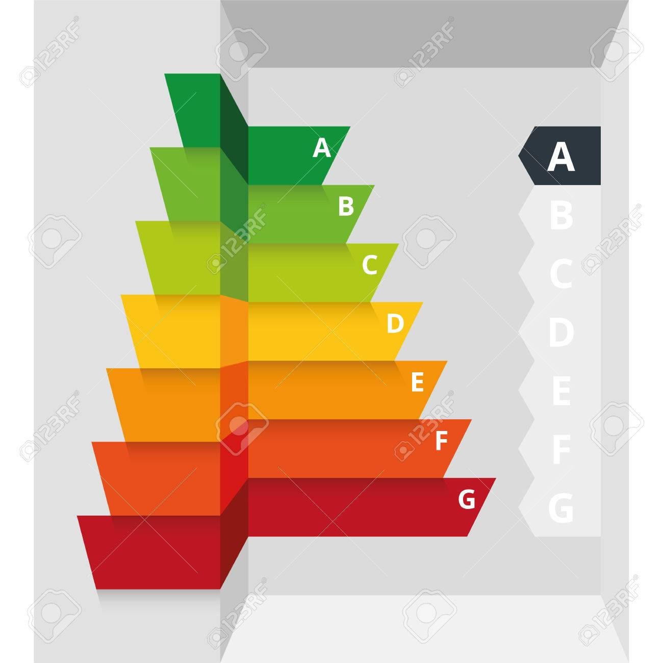 Simple Infographic Vector Illustration Of Energy Efficiency Classification  Certificate Class Suitable For House, Building,