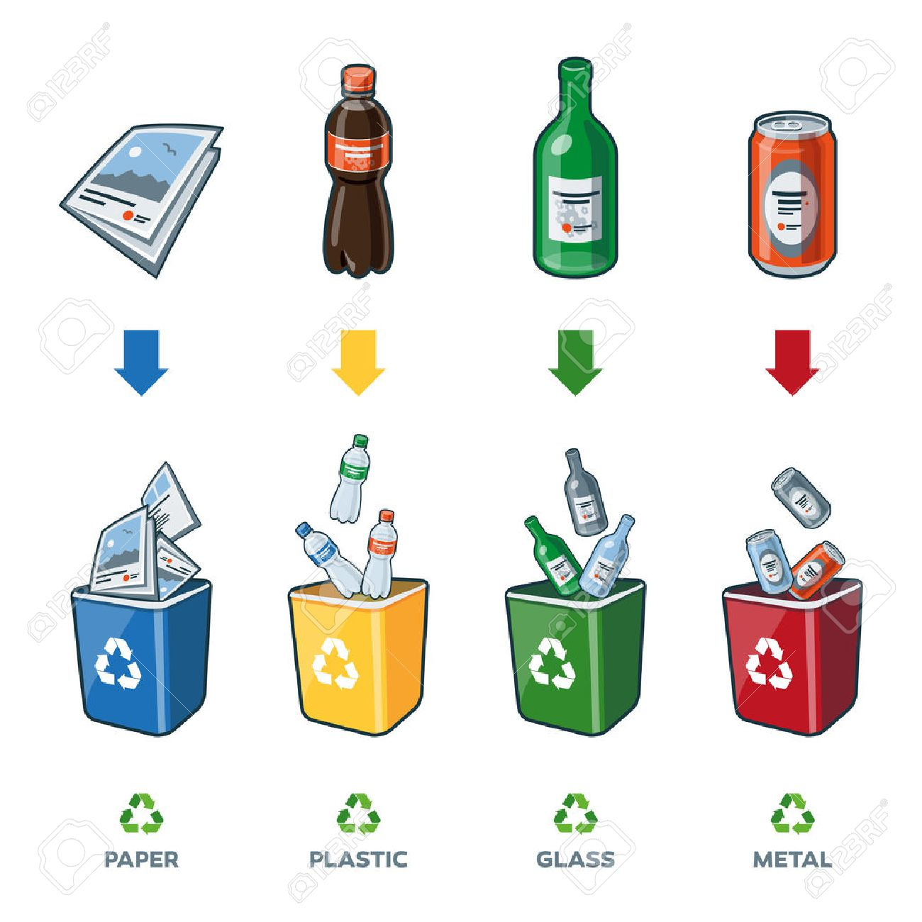 four recycling bins illustration with paper plastic glass and