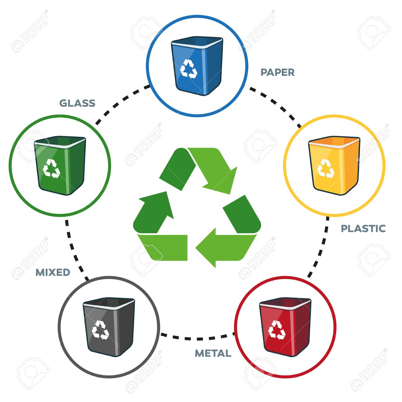 Isolated illustration of recycling symbol with recycling bins isolated illustration of recycling symbol with recycling bins for paper plastic glass metal buycottarizona