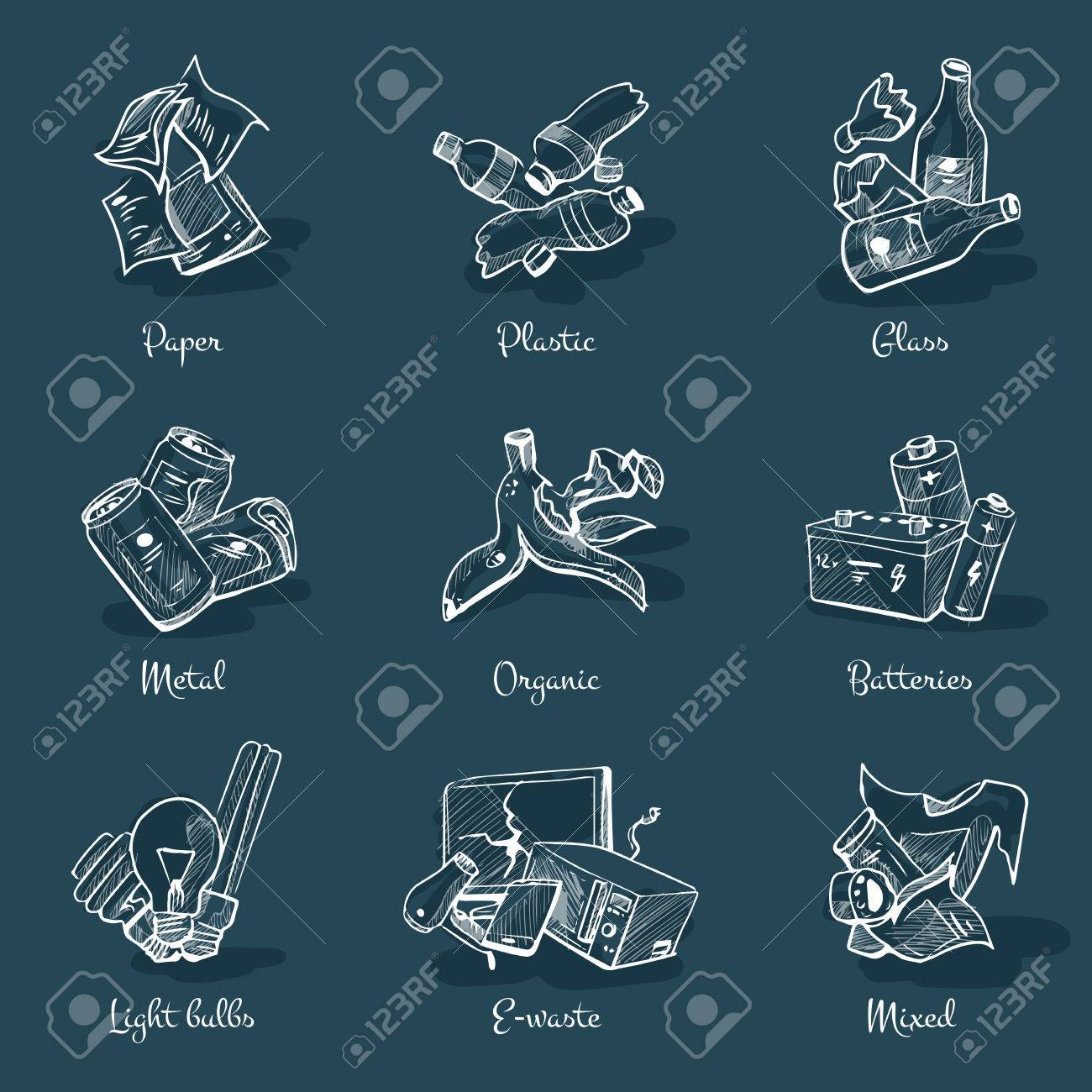 Hand drawn vector illustration on chalk board. Sketch of trash categories with organic, paper, plastic, glass, metal, e-waste, batteries, light bulbs and mixed waste. Waste types segregation recycling management concept. - 54031471