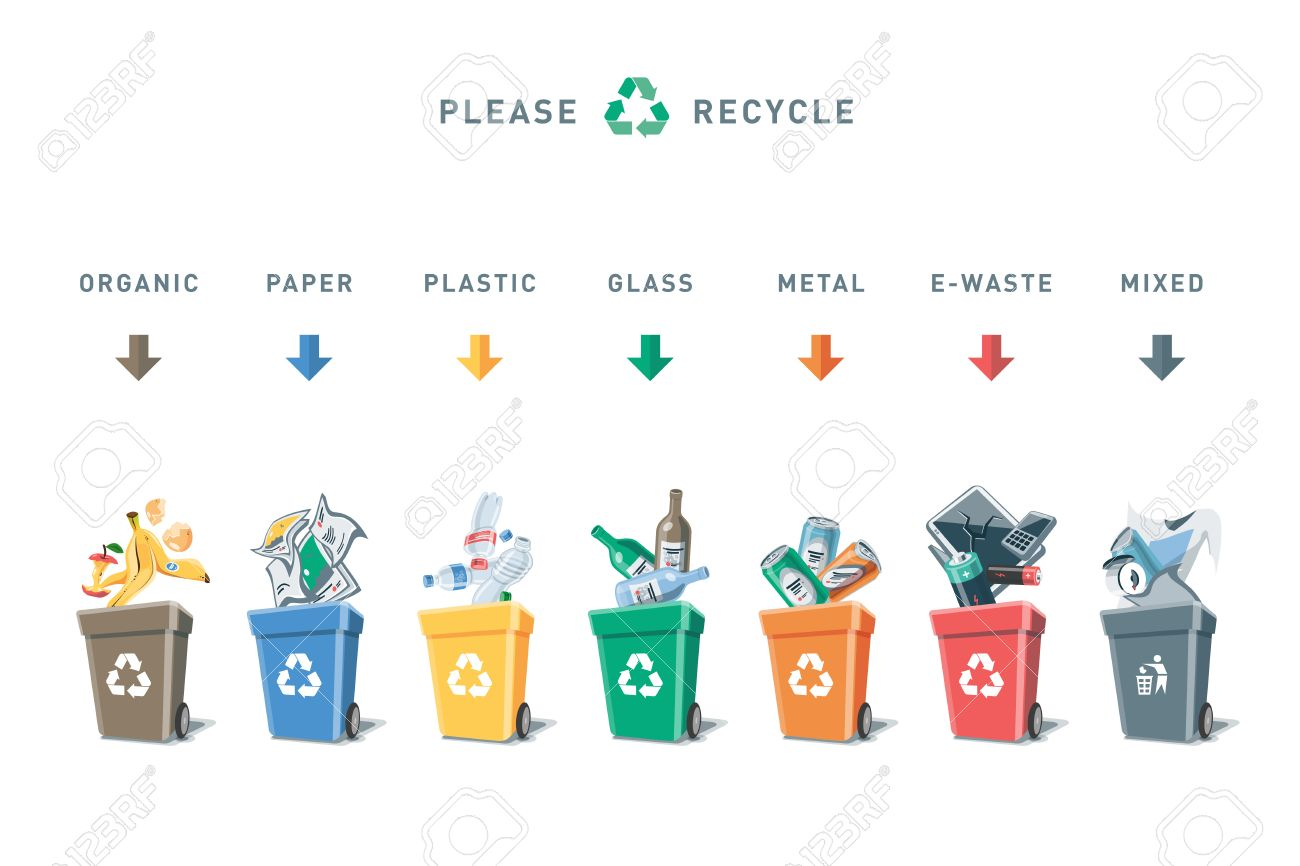 Colored illustration of separation garbage bins with organic, paper, plastic, glass, metal, e-waste and mixed waste. Different trash types in cartoon style. Trash types segregation recycling management concept. - 63278370