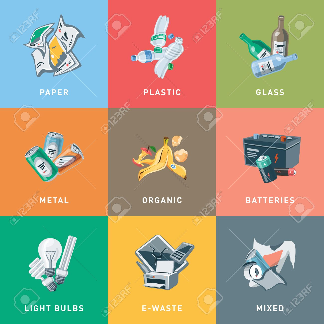 Colored illustration of trash separationcategories with organic, paper, plastic, glass, metal, e-waste, batteries, light bulbs and mixed garbage in cartoon style. Waste types segregation recycling management concept. - 63278369