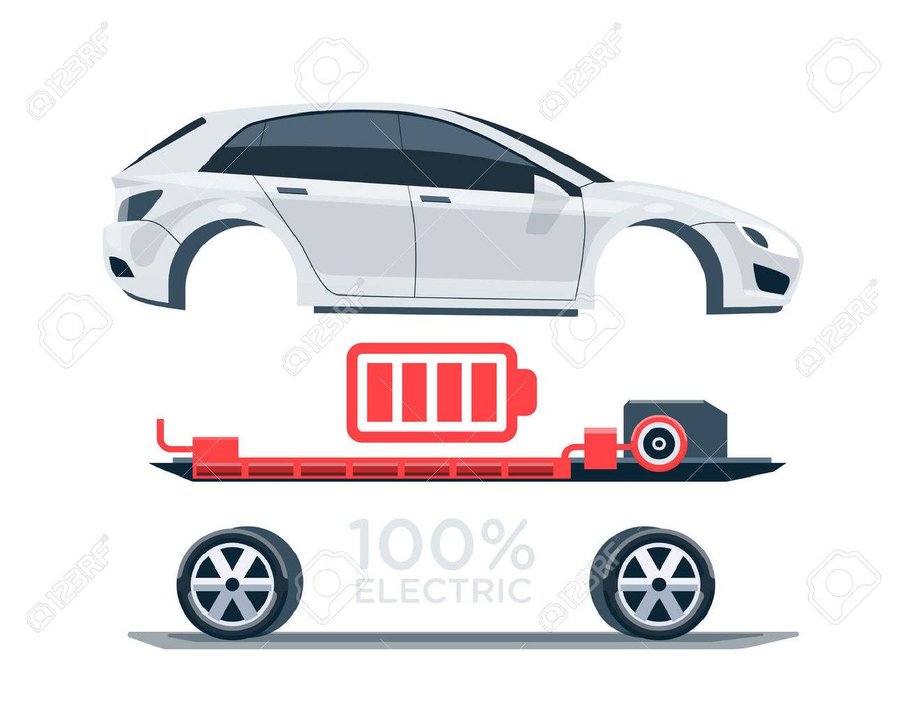 Vector illustration scheme of an electric car charging at the charger station showing electrical components like battery pack, motor, charger, controller. - 74734479