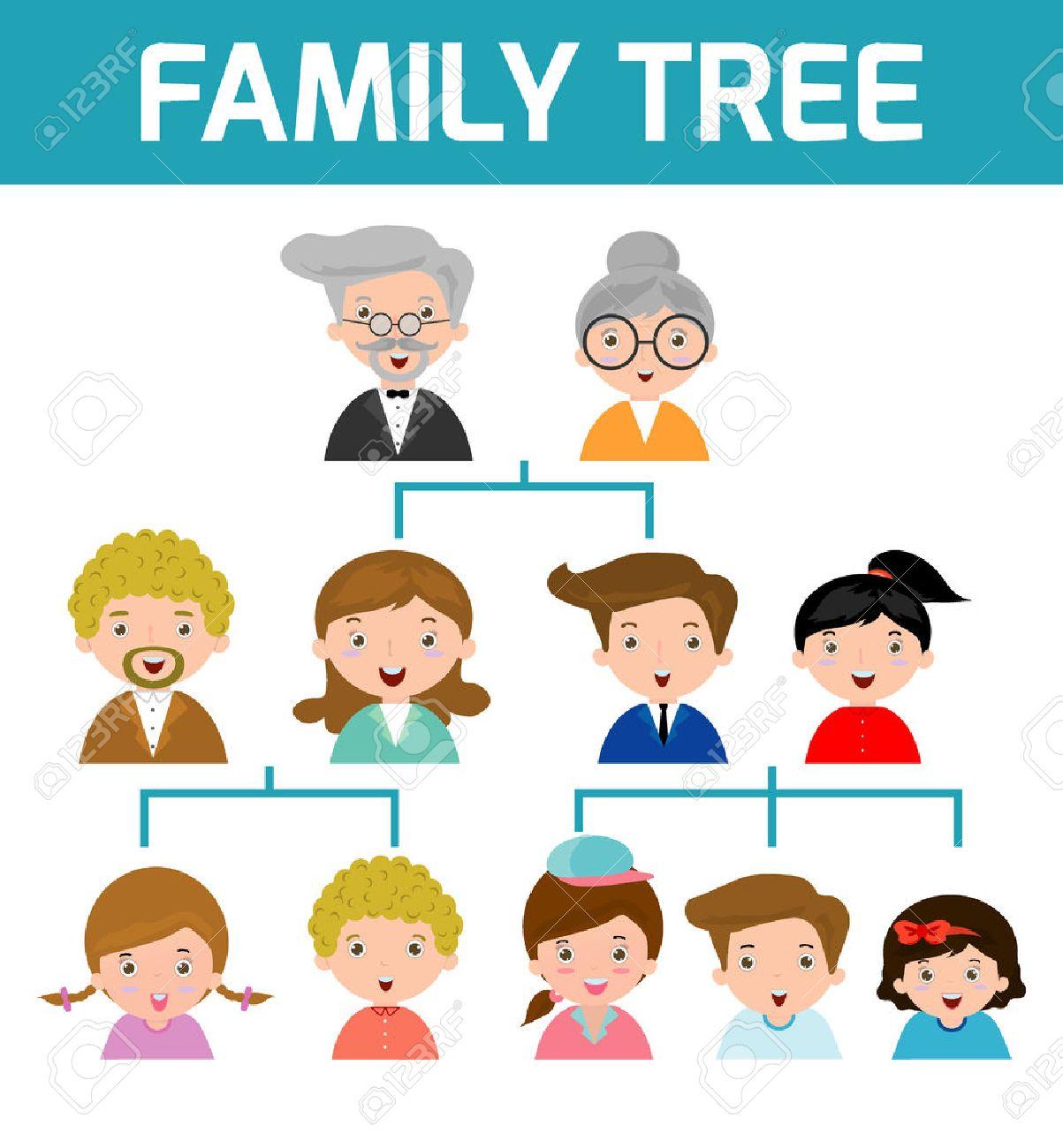 Rbol Genealógico Diagrama De Los Miembros En Un árbol Genealógico