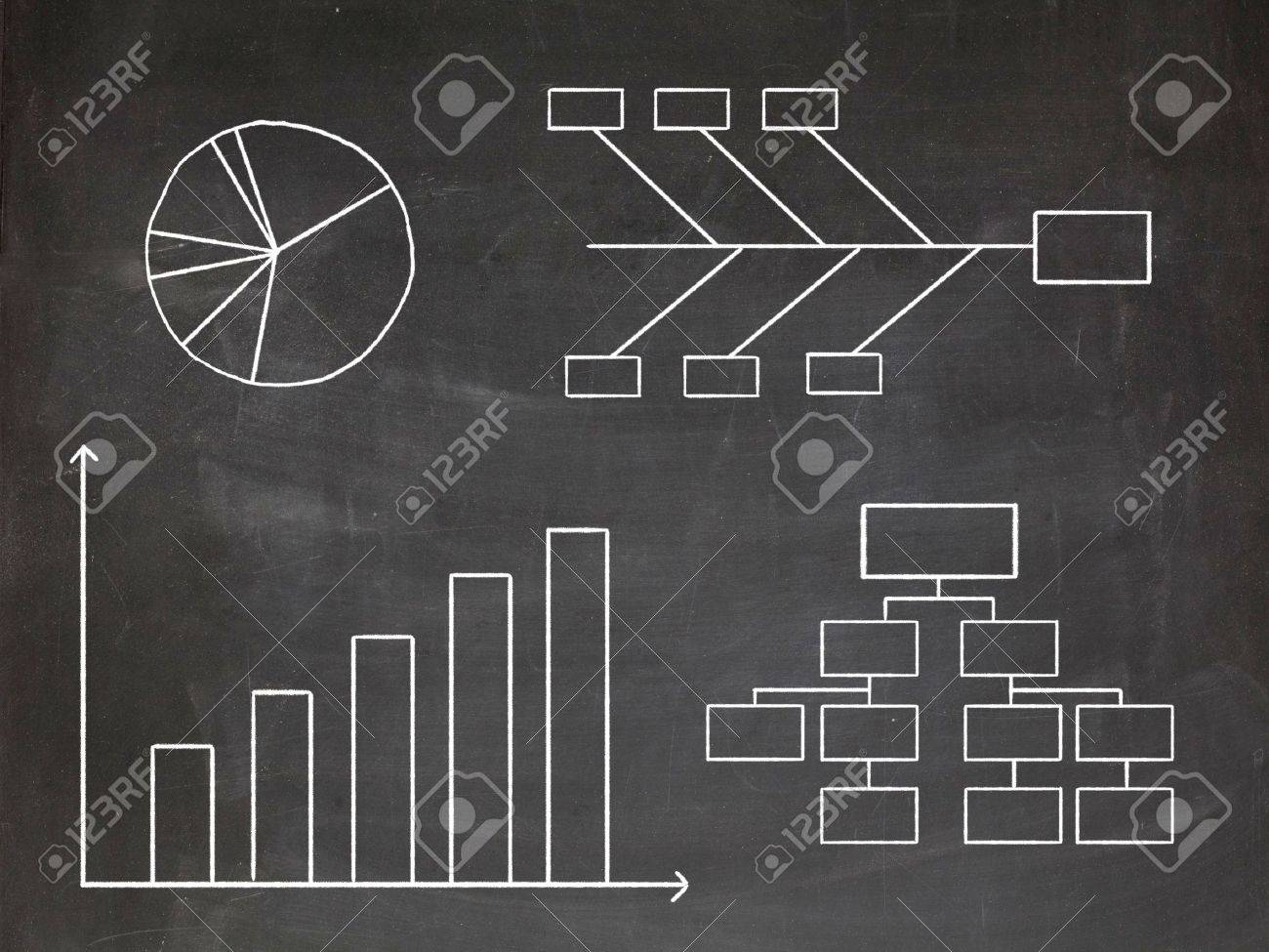 Infographics drawn out on a chalk board Stock Photo - 18304590