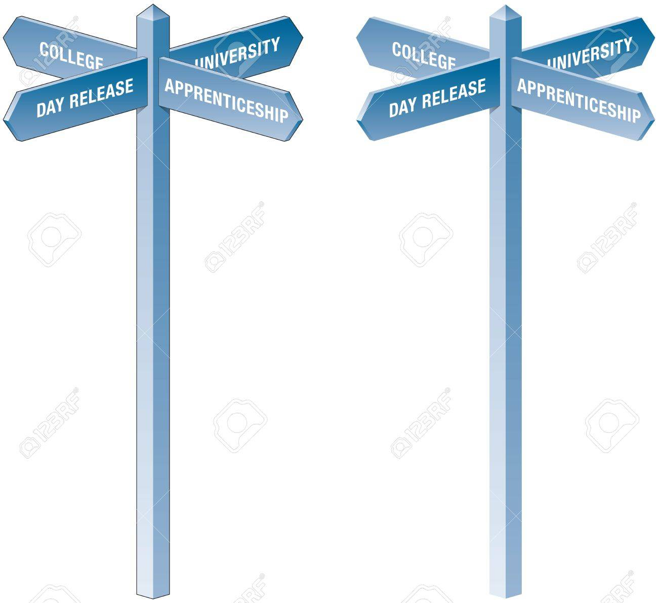 Educational choices signpost Stock Vector - 13755671