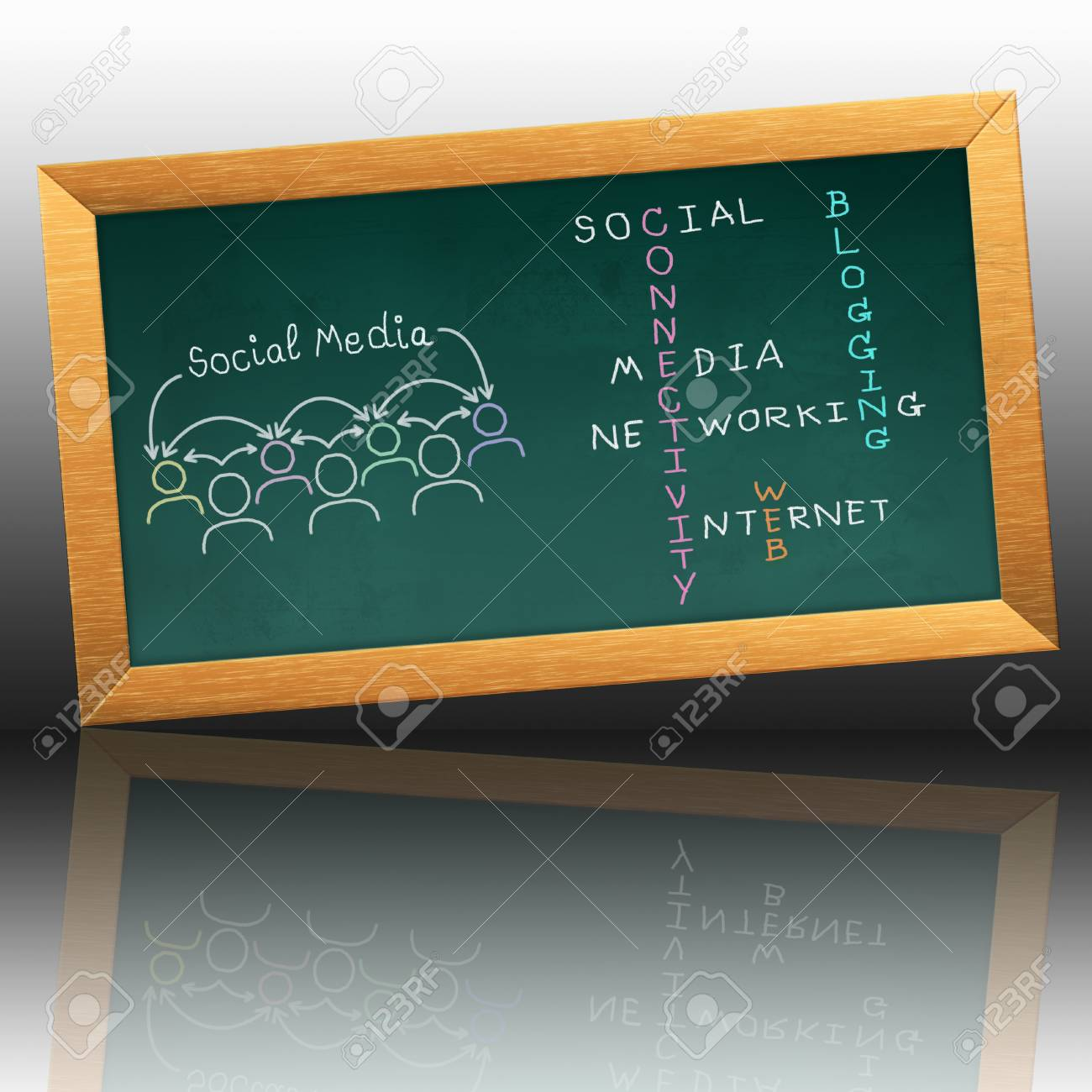 social media network concept on the blackboard Stock Photo - 10536999