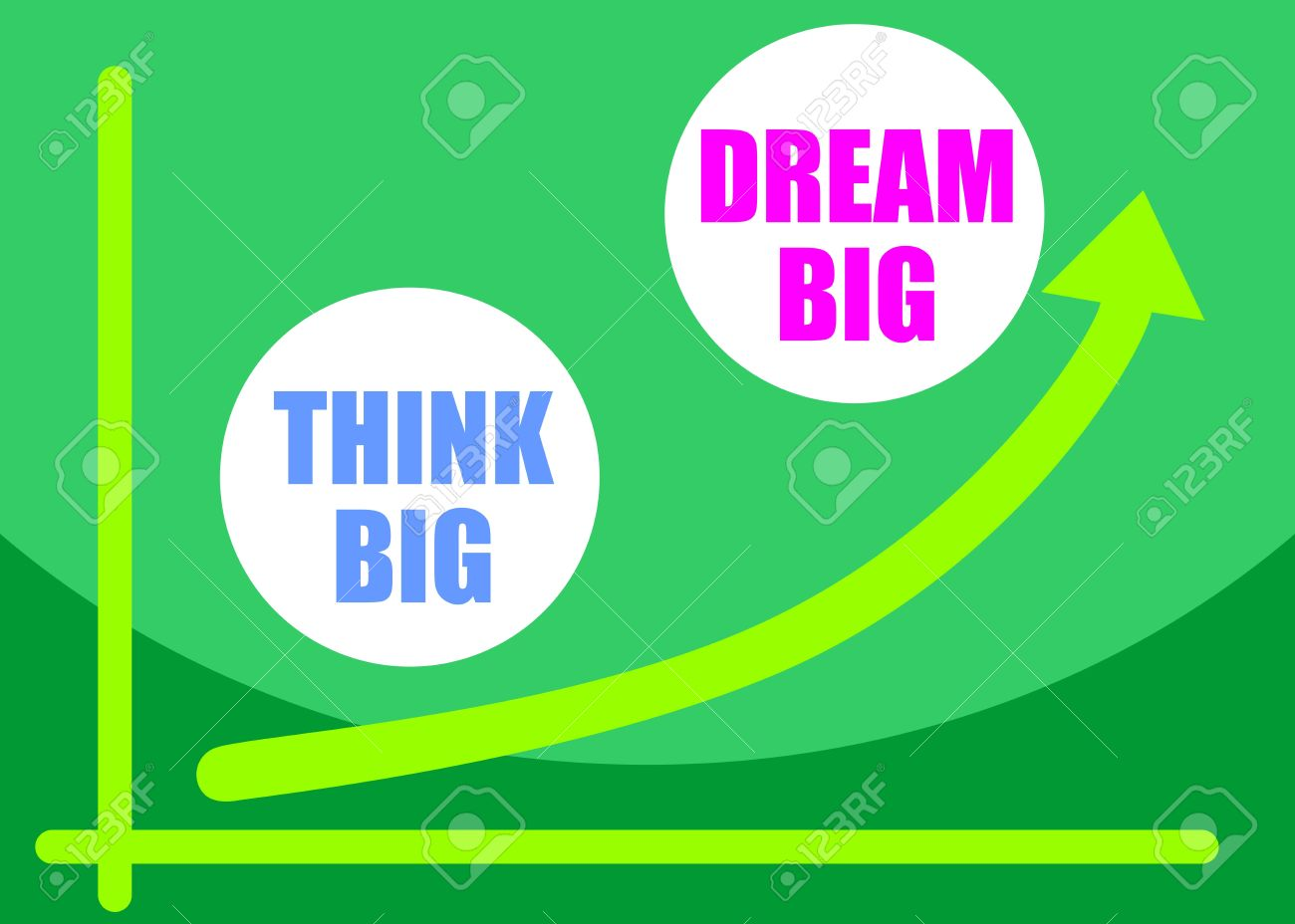 Think big, dream big slogan concept presented with growing graph in a poster Stock Vector - 21016974