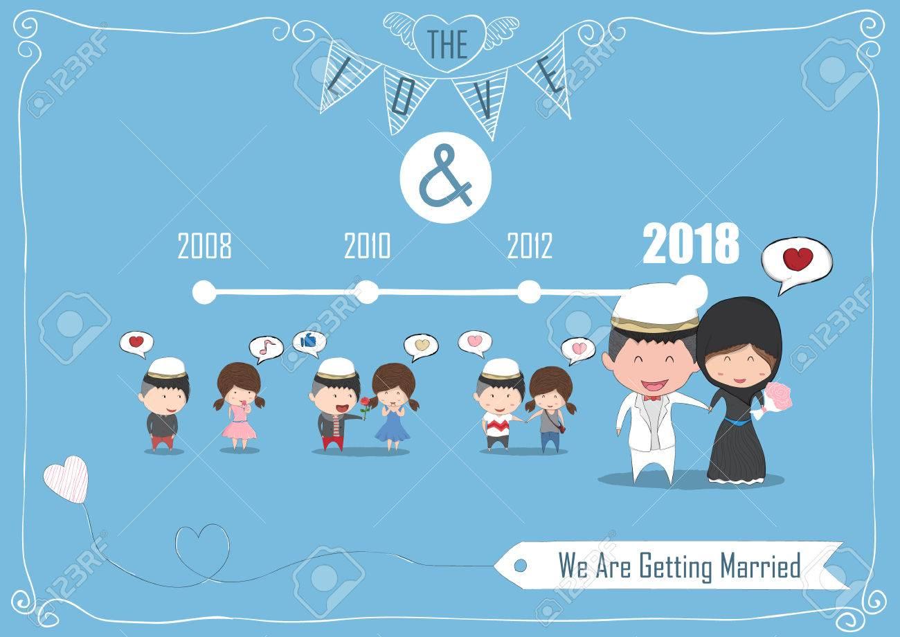 Dauer Niedlichen Cartoon Hochzeitspaar Männer Und Frauen Karte Für Islam  Kleid, Niedlich Valentinstag Karte,