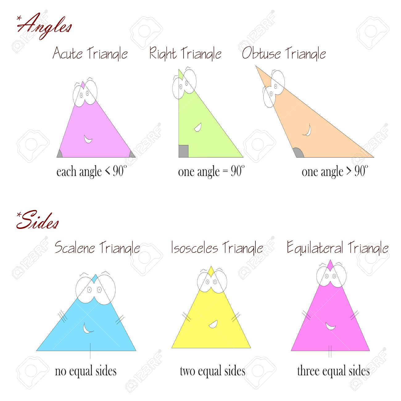 Types of triangles. Triangle angles 28