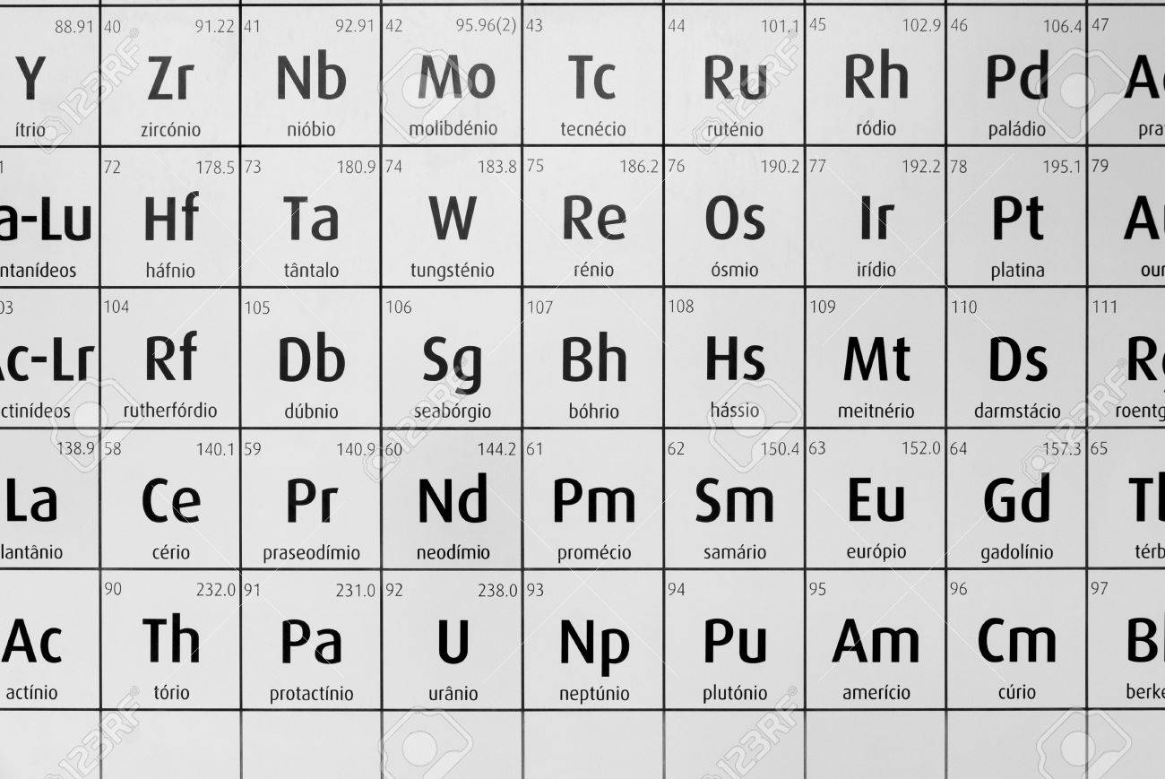 Black and white periodic table of chemical elements the name black and white periodic table of chemical elements the name of each element is written urtaz Gallery