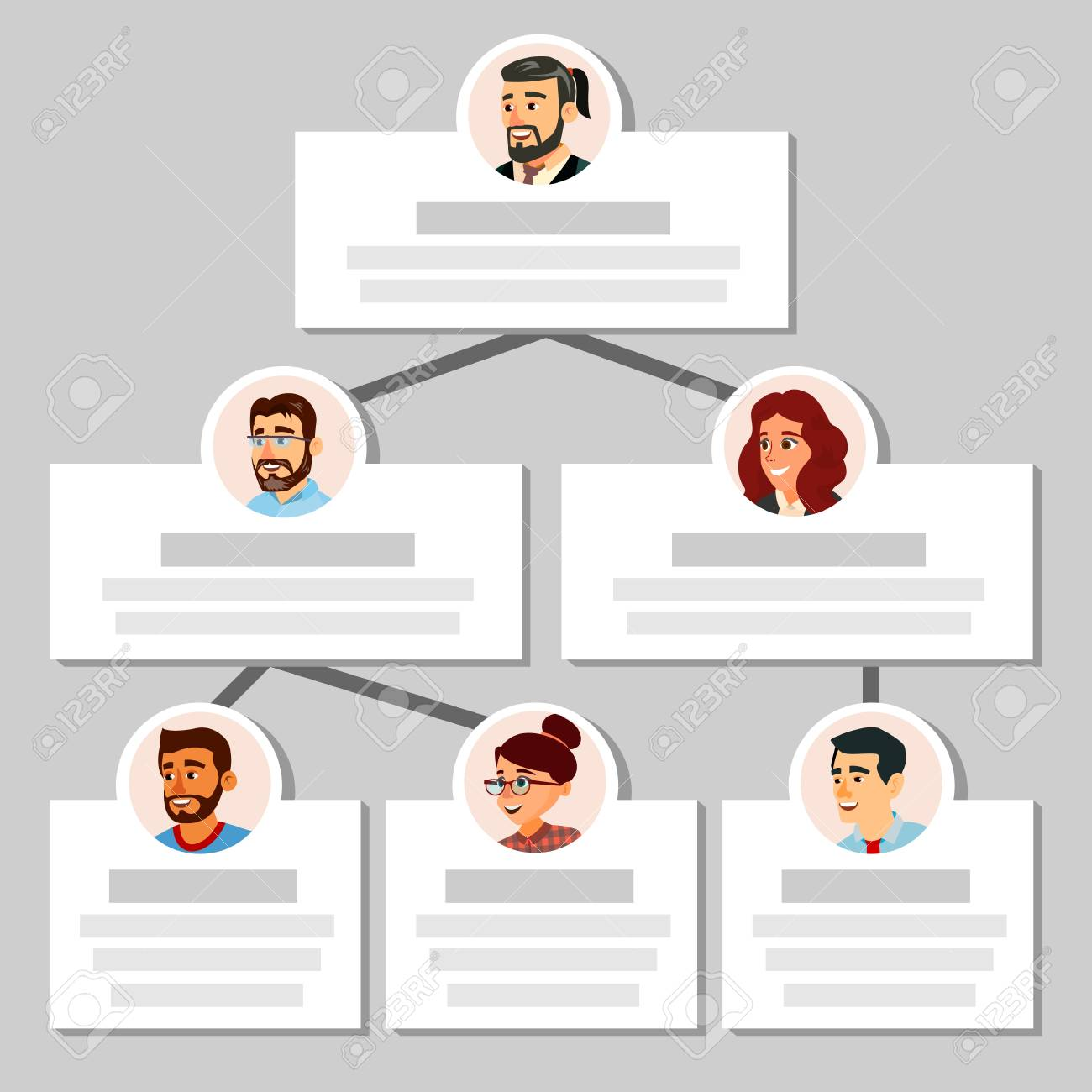 Hierarchy Organizational Chart Template Image collections - Template ...