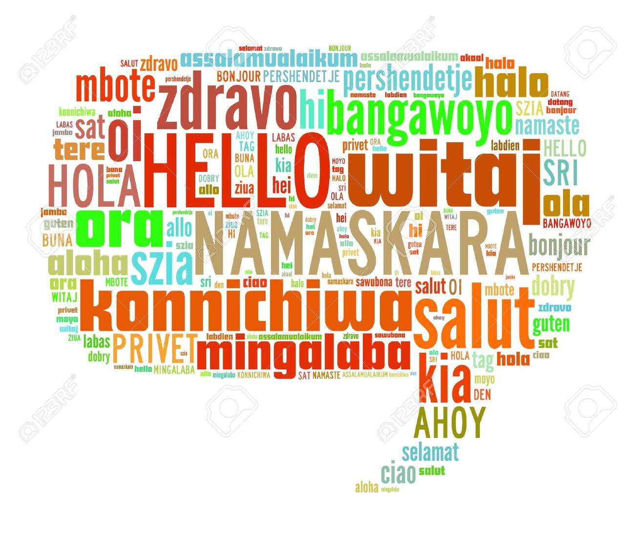 The Word Hello In Different Languages 46761 | SITWEB