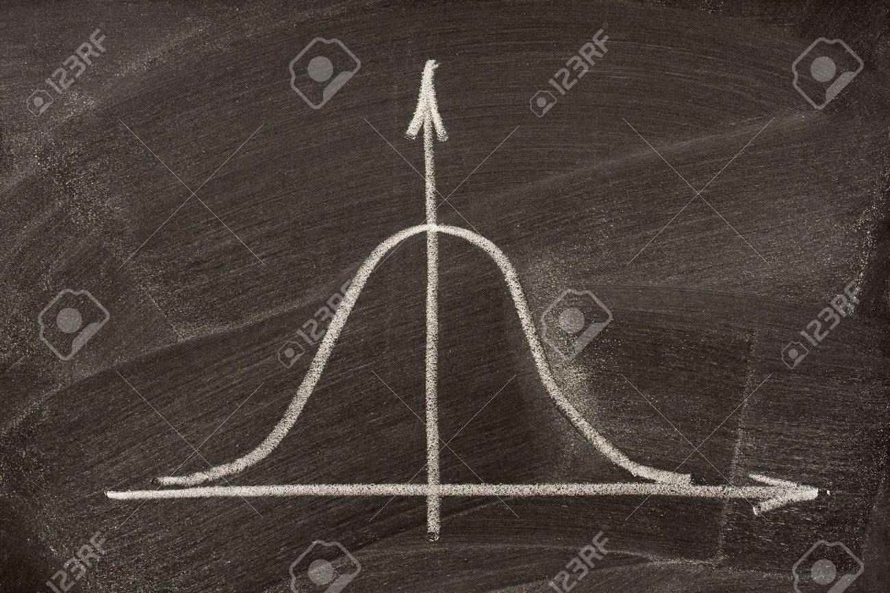 Gaussian, bell or normal distribution curve sketched with white chalk on a blackboard Stock Photo - 3800631