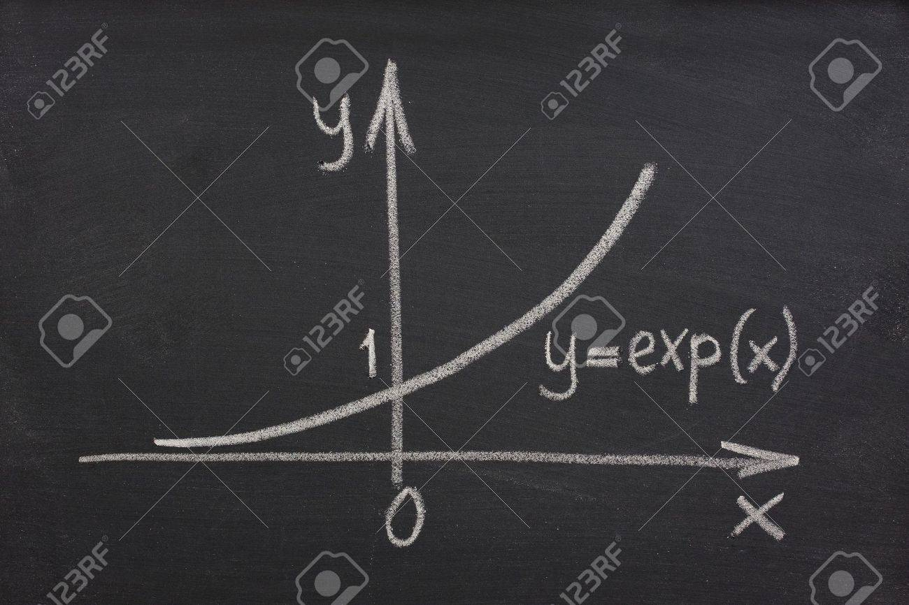 exponential growth curve sketched with white chalk on blackboard, eraser smudge patterns Stock Photo - 4598020