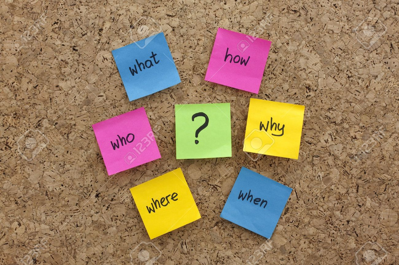 a simple mind map with questions what when where why how