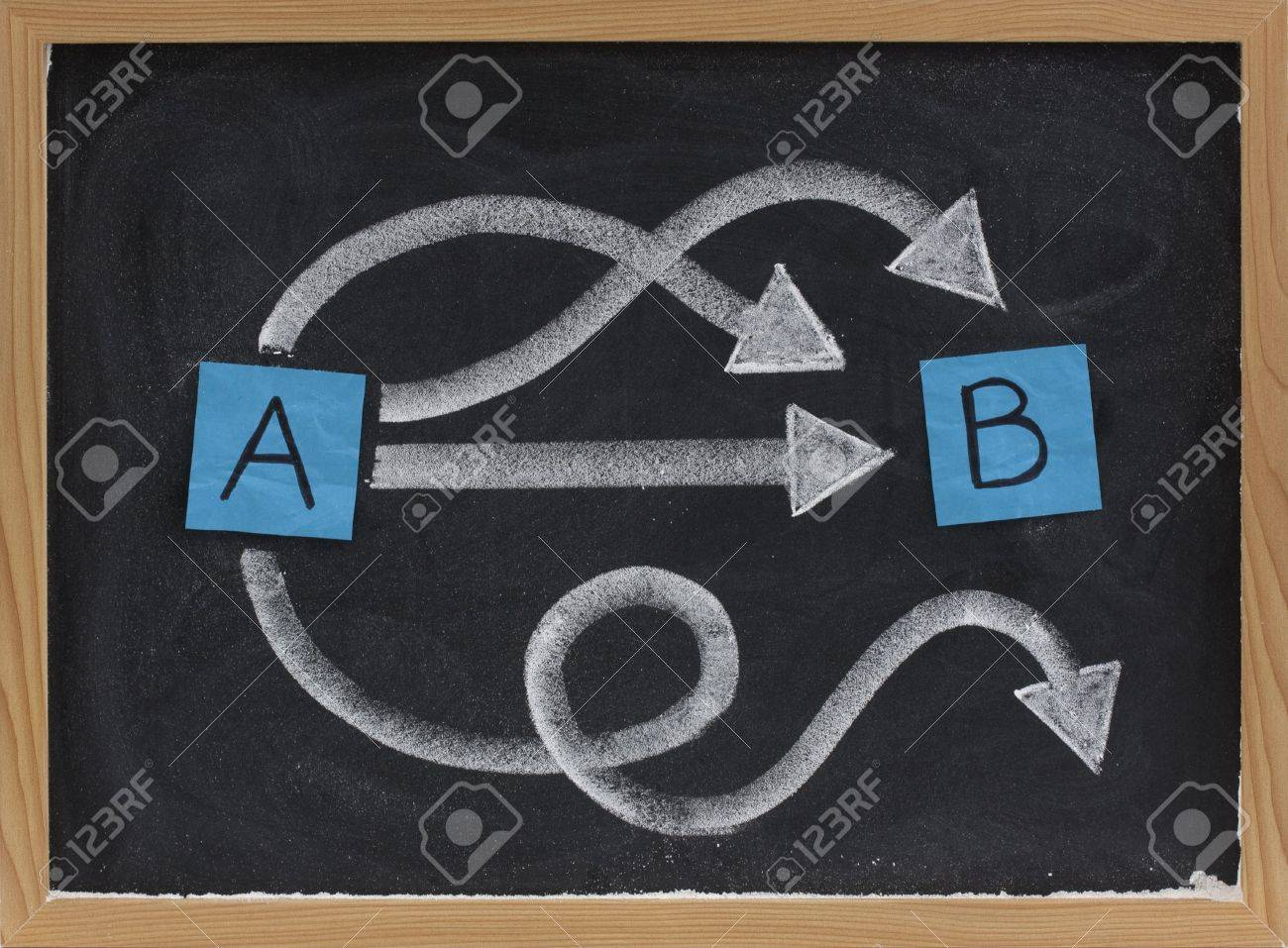 successful and unsuccessful choices, pathways or solutions concept presented with sticky notes, white chalk on blackboard Stock Photo - 5545665