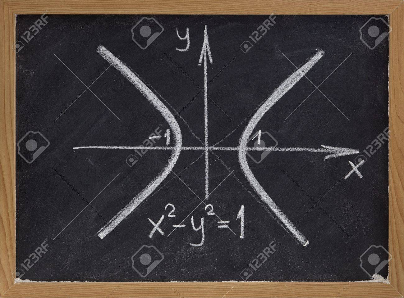 rough white chalk drawing of hyperbola curve (two branches with east-west opening) on blackboard Stock Photo - 5720200