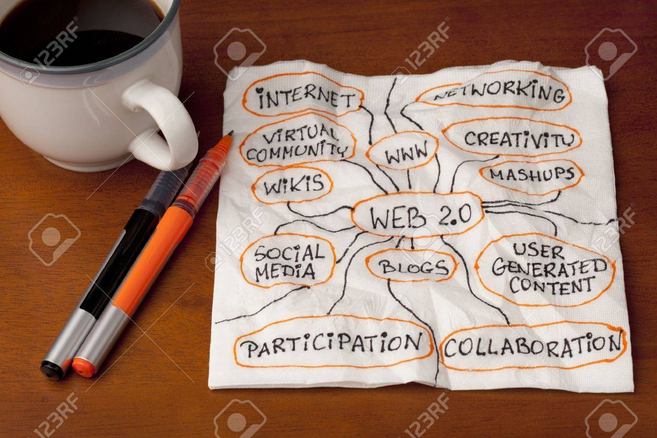 words and topics related to web 2.0, modern internet version - napkin concept with coffee cup on wooden table Stock Photo - 7912027