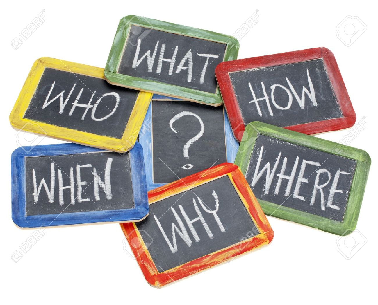 what, when, where, why, how, who questions - white chalk handwriting on vintage slate blackboards in colorful wood frames - 10714087
