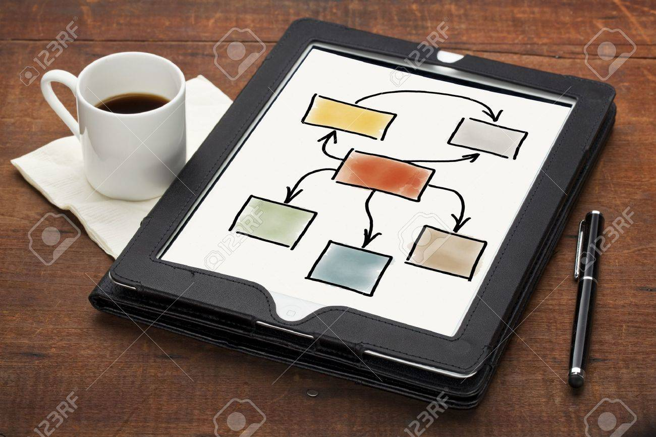 productivity concept - colorful blank flowchart on a tablet computer with sytlus pen and espresso coffee cup against grunge scratched wooden table Stock Photo - 13378887
