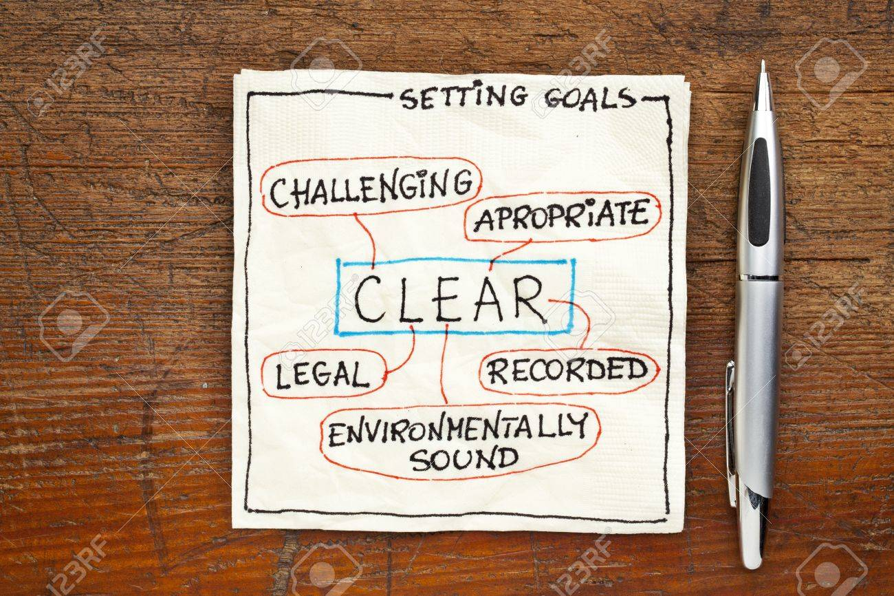 CLEAR ( challenging, legal, environmentally sound,appropriate, recorded) goal setting concept - a napkin doodle on a grunge wooden table Stock Photo - 13968456