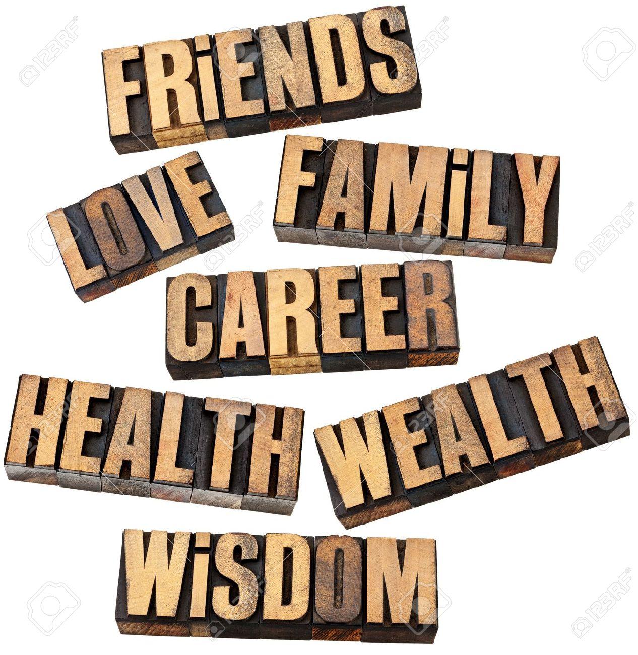 Career family wealth love friends health wisdom list stock career family wealth love friends health wisdom list of publicscrutiny Choice Image