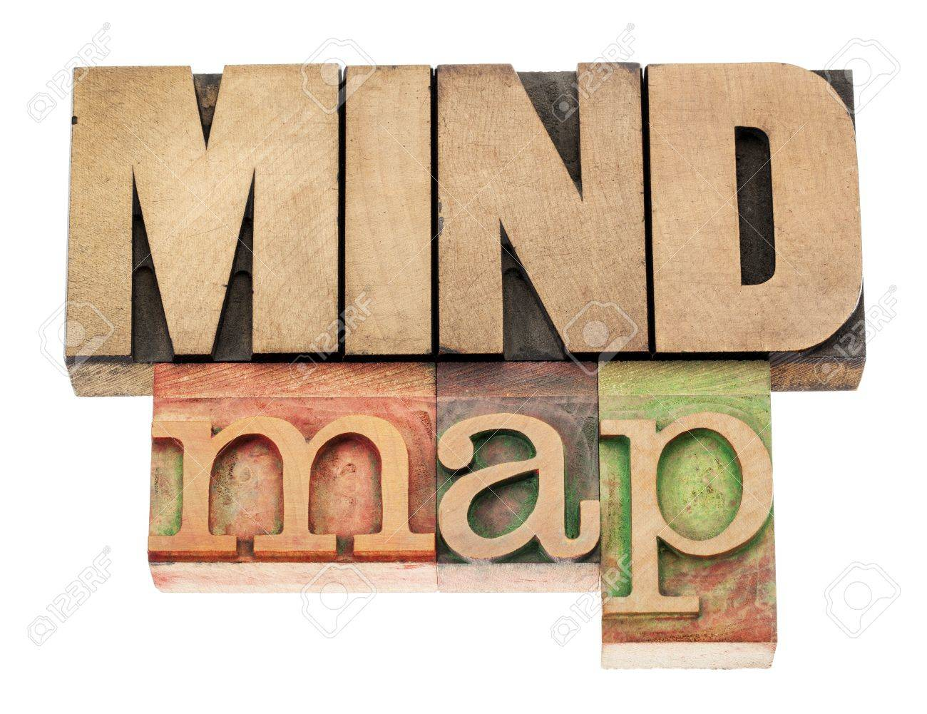 mind map - isolated words in vintage letterpress wood type printing blocks Stock Photo - 16604435