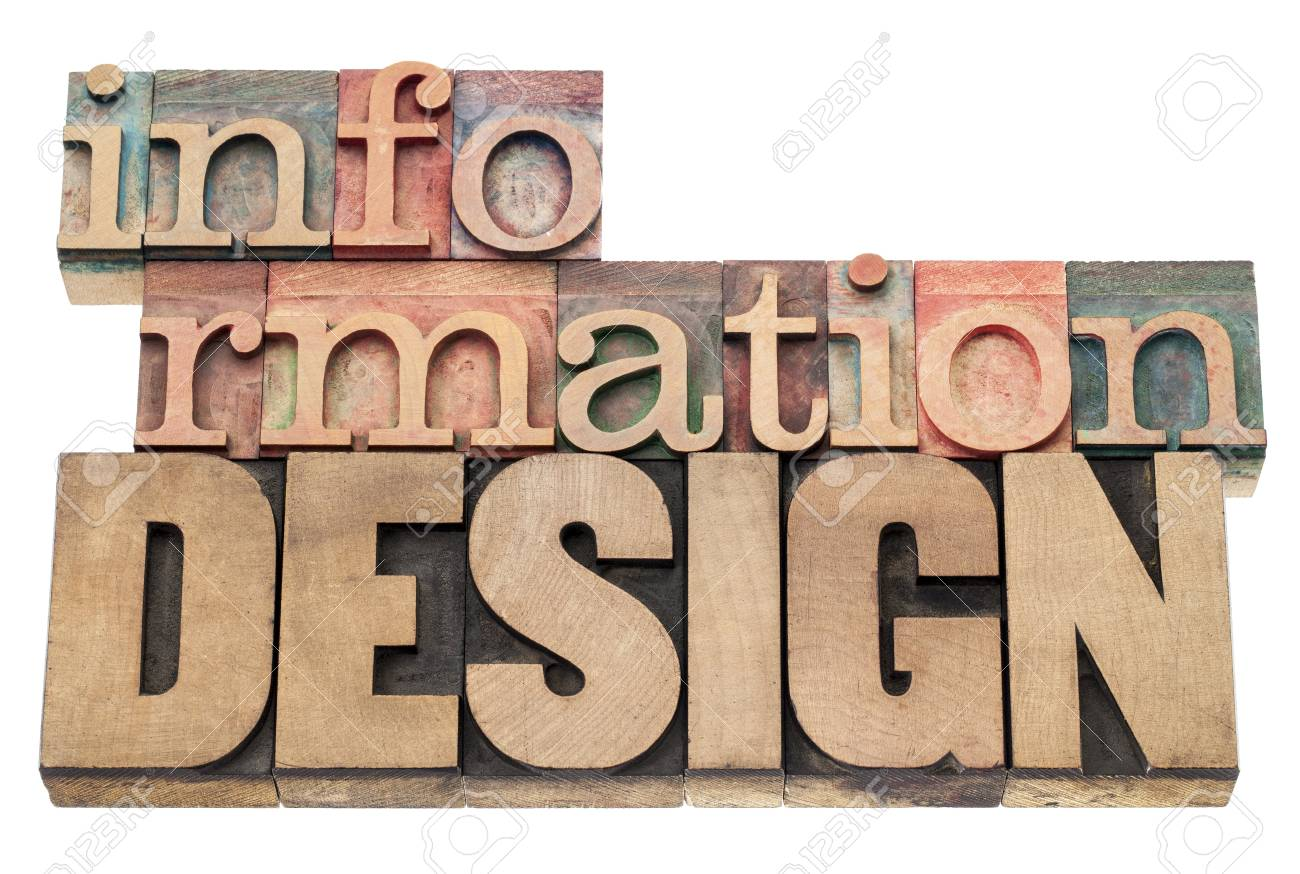 information design -isolated text in vintage letterpress wood type printing blocks Stock Photo - 17447347