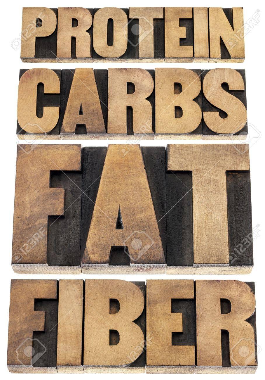 dieta proteinas y fibras