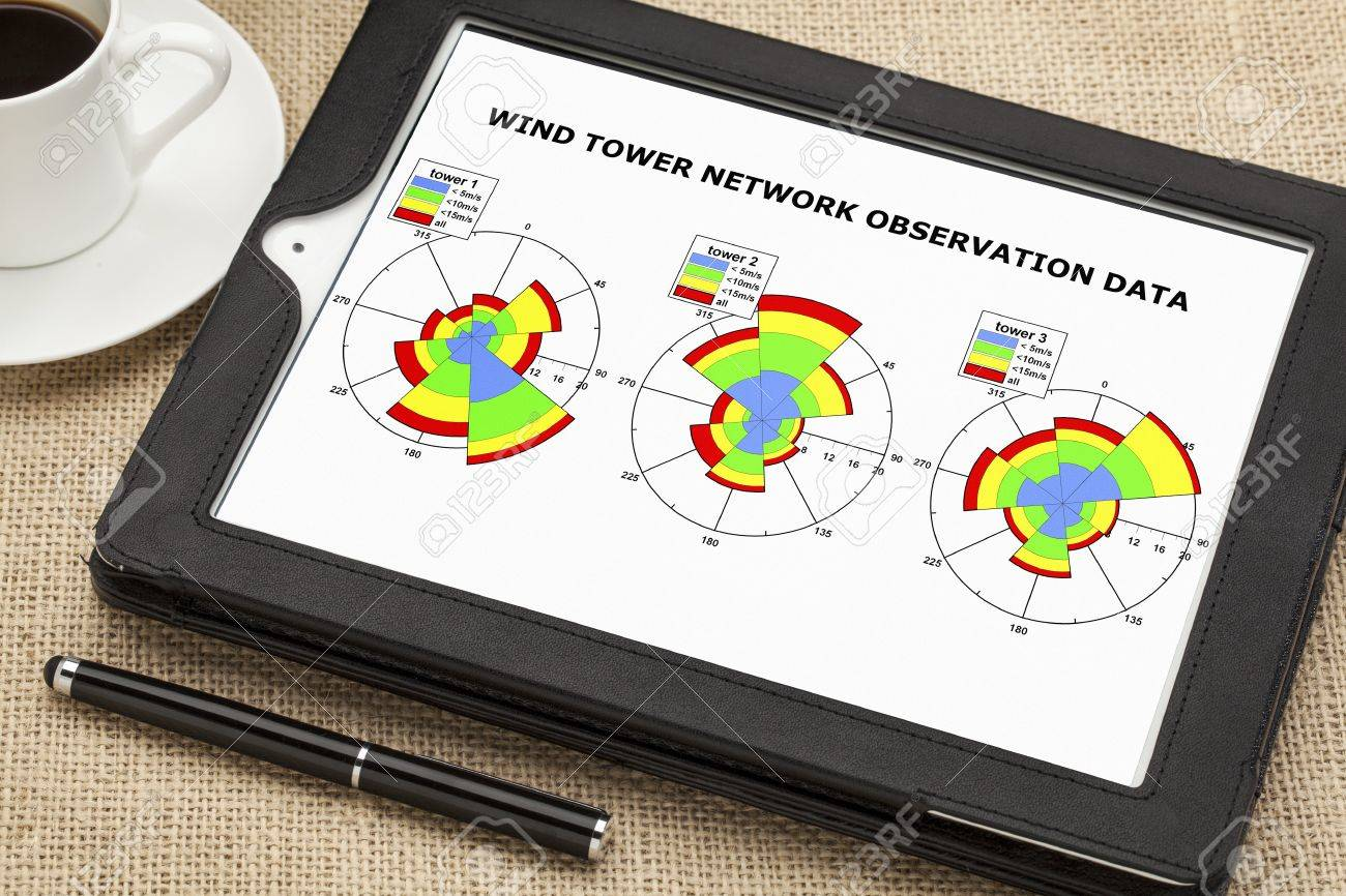 wind rose graphs - analyzing data from tower observation network on a digital tablet computer with a cup of coffee and stylus pen Stock Photo - 18589376
