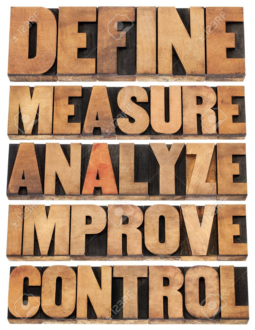 define, measure, analyze, improve, control - concept of continuous improvement process or cycle - isolated words in letterpress wood type blocks Stock Photo - 18792213