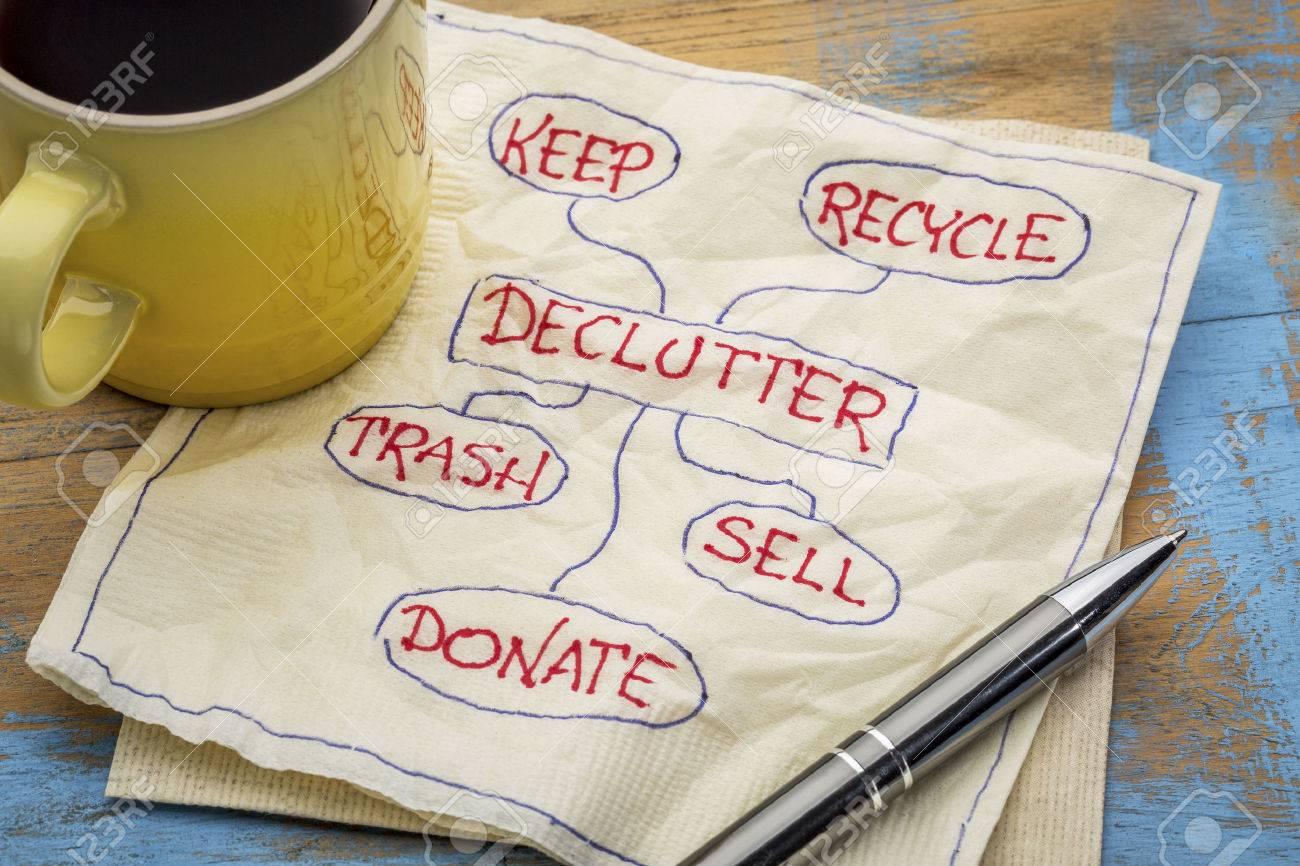 declutter concept (keep, recycle, trash, sell, donate - handwriting on napkin with a cup of coffee Stock Photo - 54299521