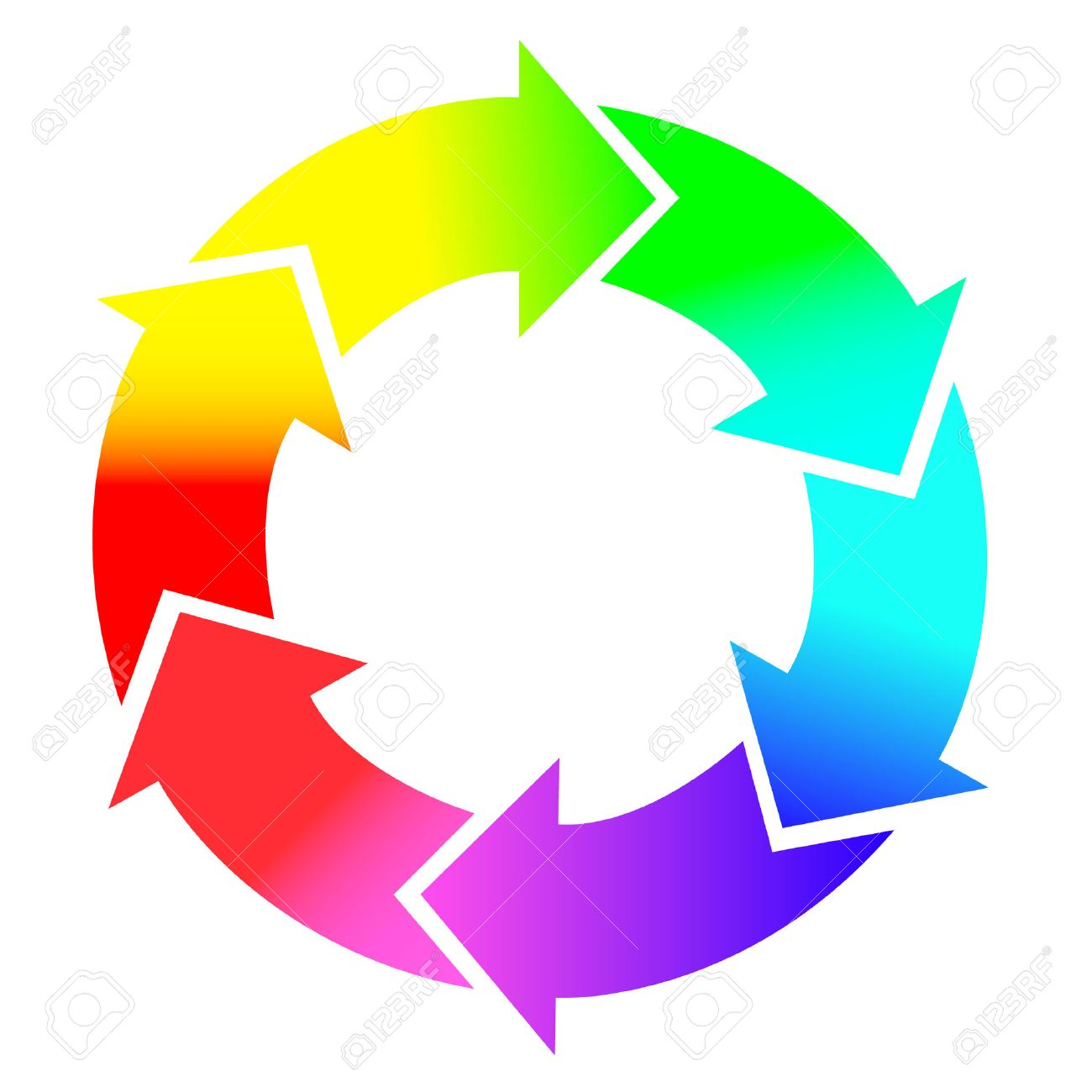 Process cycling arrow by arrow royalty free stock images image - Recycling Process Round Arrows In Rainbow Colors