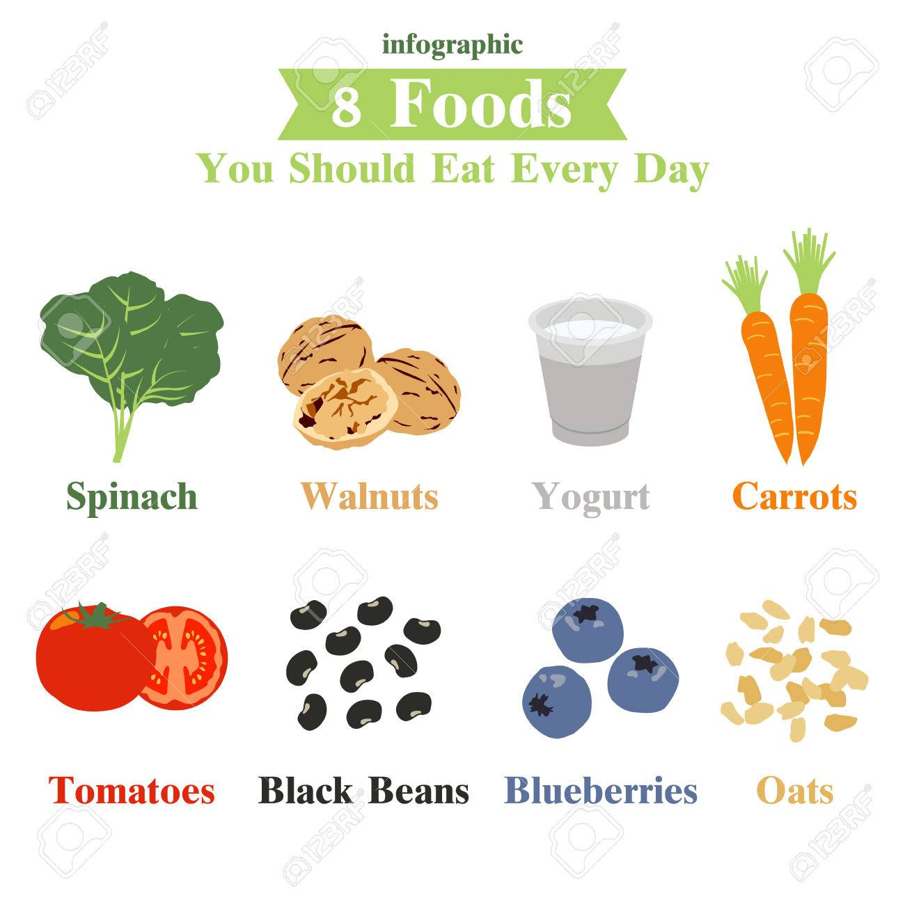 Foods You Can Eat Every Day to Lose Weight