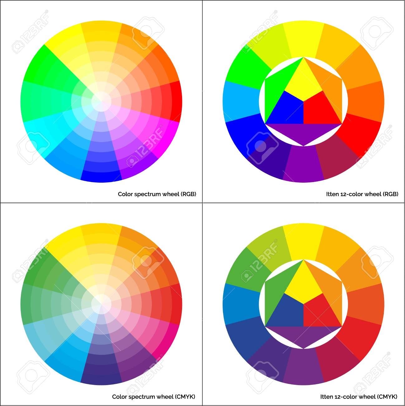 Vector Color Wheel And Itten 12 Colour Circle Stock
