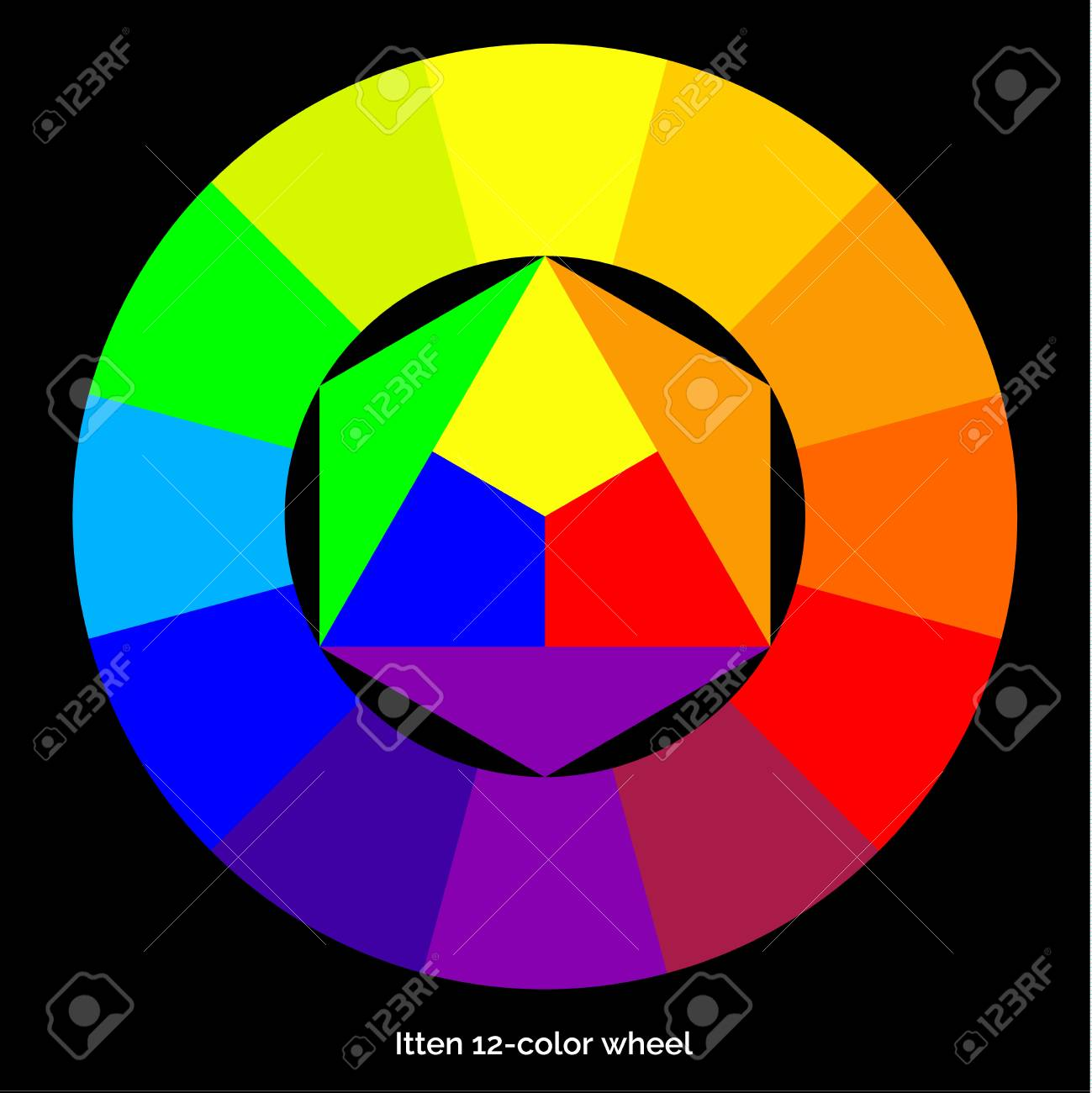 Itten 12 color wheel rgb palette scalable vector royalty free itten 12 color wheel rgb palette scalable vector stock vector 71305432 geenschuldenfo Image collections