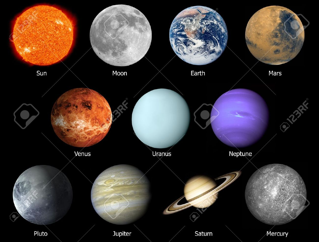 Solar System With Name Background Stock Photo