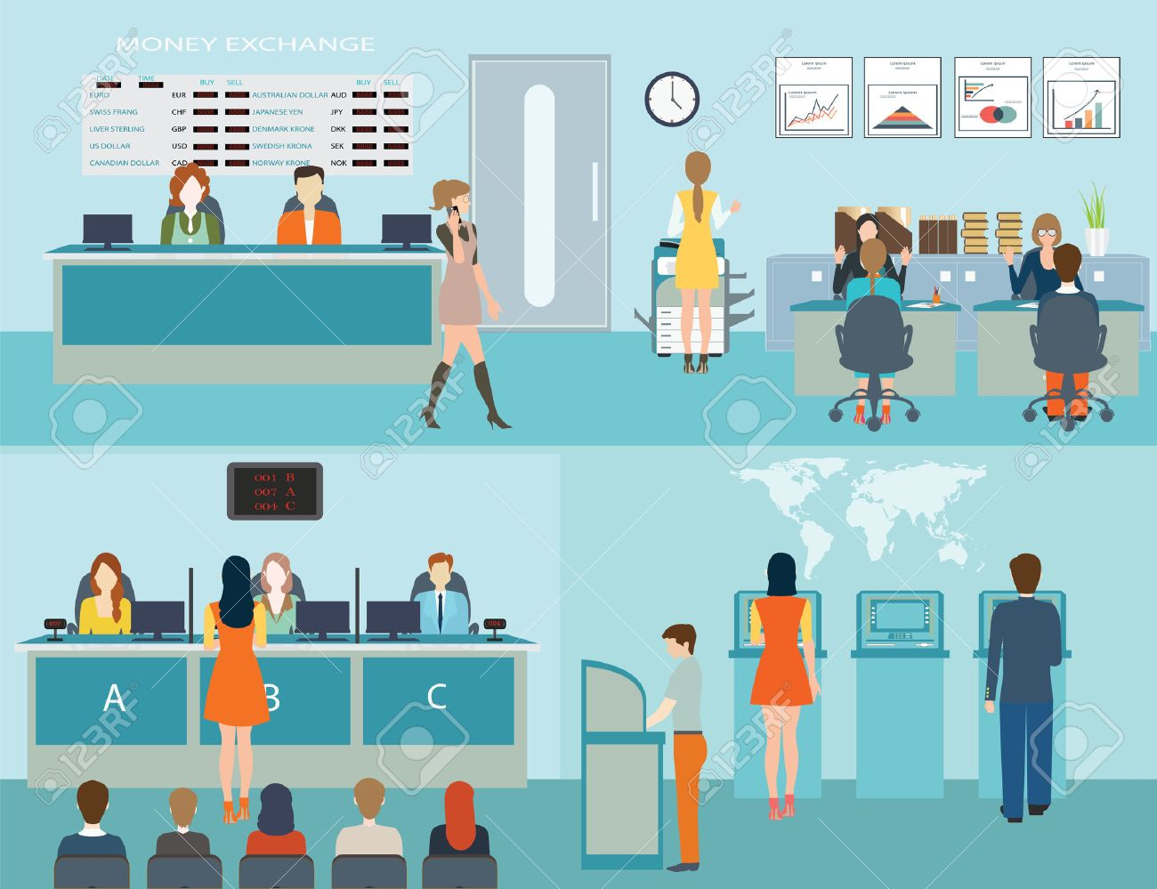 openbare toegang tot financile diensten aan banken bank interieur teller bureau kassier