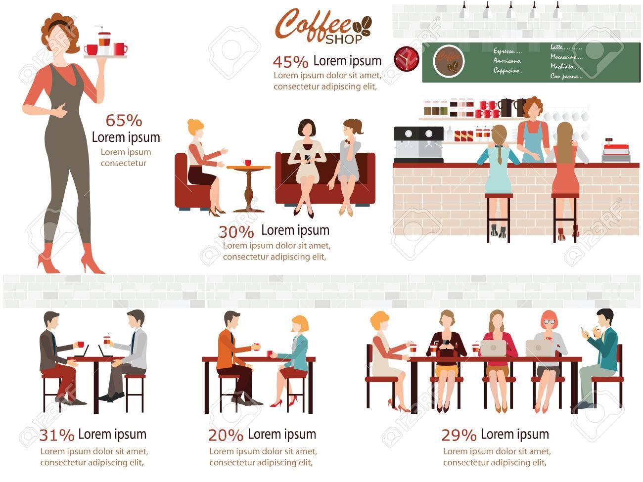 Dating en servitris